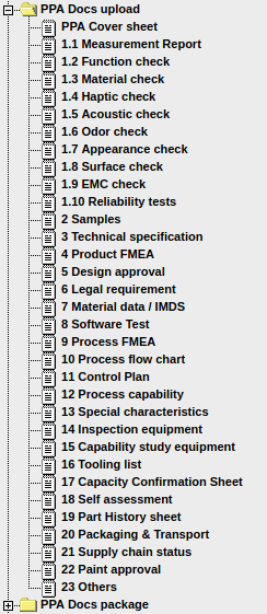 PPA Initial samples structure